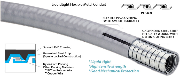 PVC coated flexible liquid tight conduit